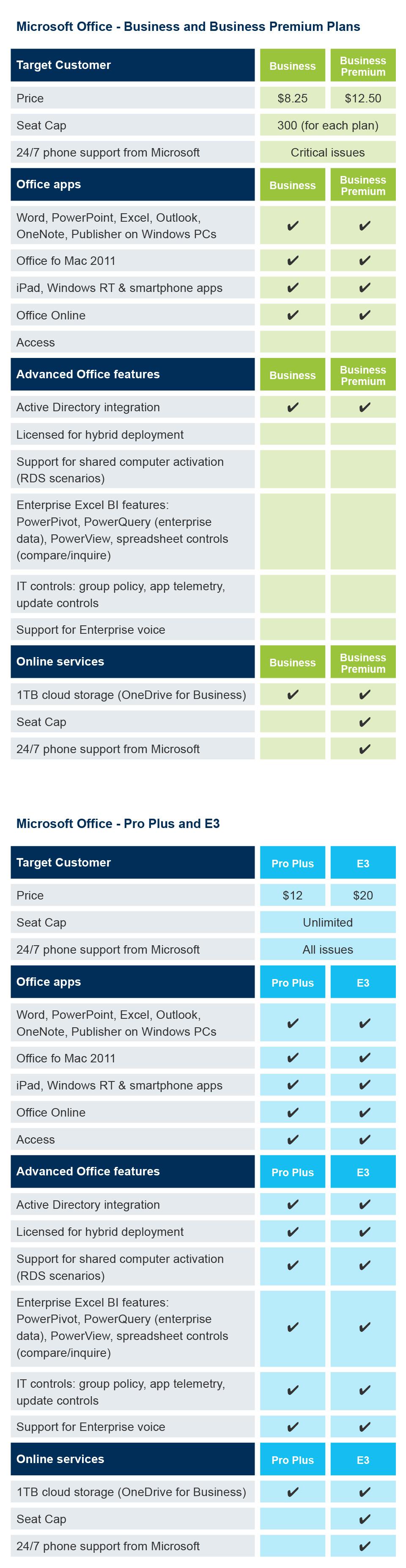 dq-365-featureschart-desktop-v02